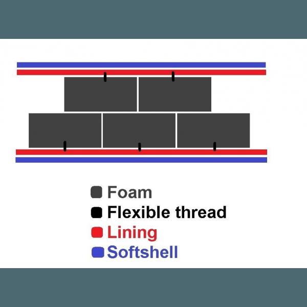 Sicherheitsweste Flexi Evolution von USG, hochwertiges Softshell Material, verbesserte Beweglichkeit, Klettverschlüsse, Größenverstellbar, Level 3